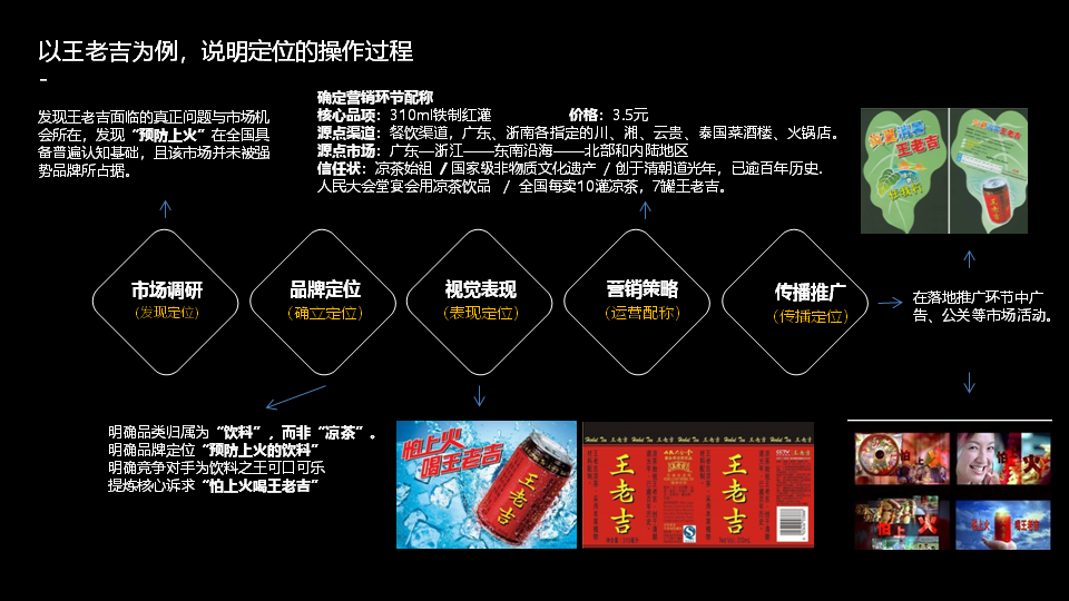 杭州策划公司,活动策划活动要素