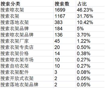 好风是杭州新濠天地网站登入新濠天地苹果版公司中的代表