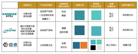 日井泵业新濠天地网站登入升级(图6)