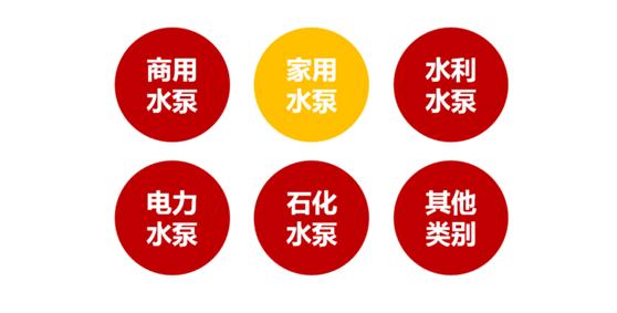 日井泵业新濠天地网站登入升级(图8)