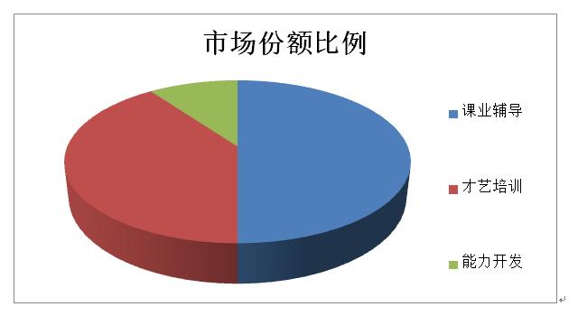 人中人的新濠天地网站登入创建(图2)