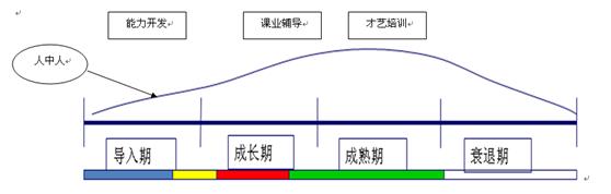 人中人的新濠天地网站登入创建(图4)