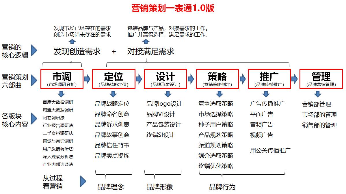 杭州新濠天地网站登入新濠天地苹果版公司认为的全流程