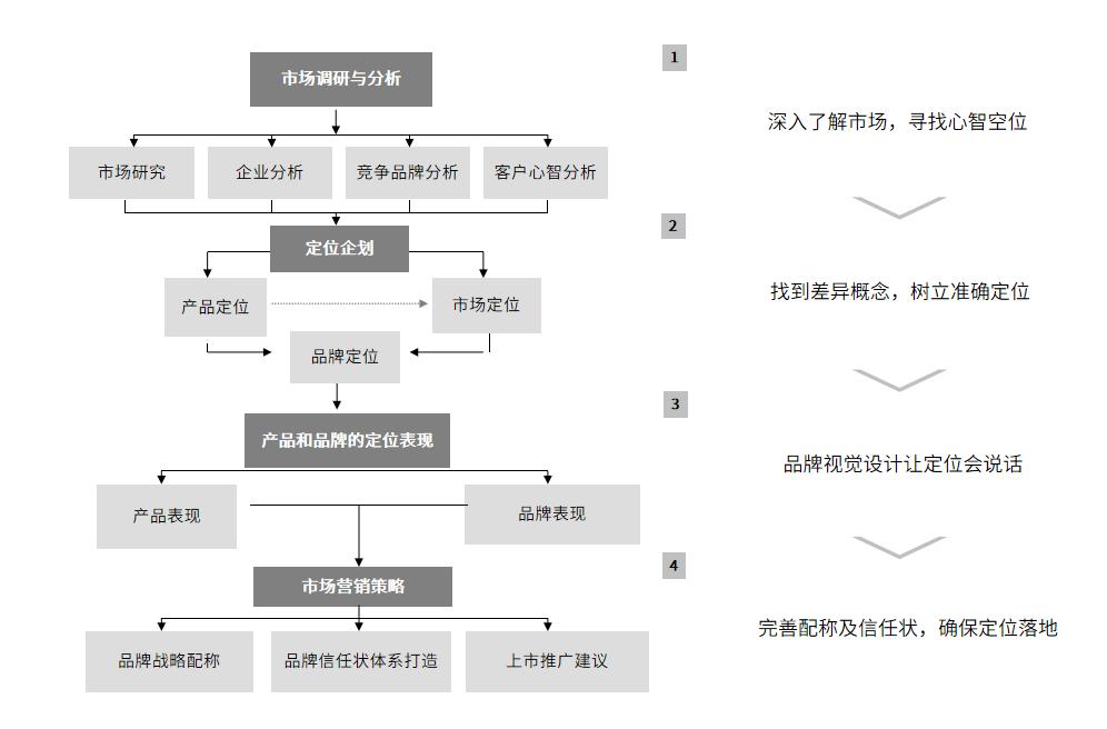 新濠天地网站登入创建新濠天地苹果版设计(图1)