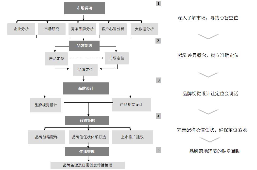 新濠天地网站登入全案新濠天地苹果版设计(图1)