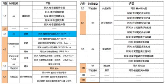 杭州化妆品新濠天地网站登入新濠天地苹果版就找好风