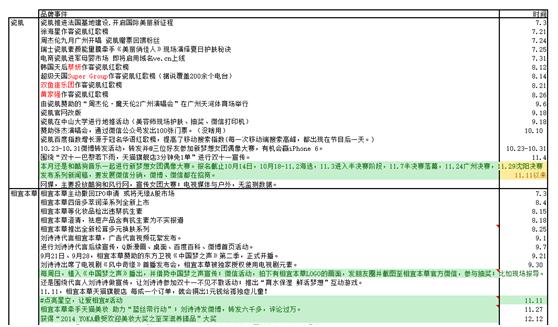 阿芙的新濠天地网站登入升级(图14)