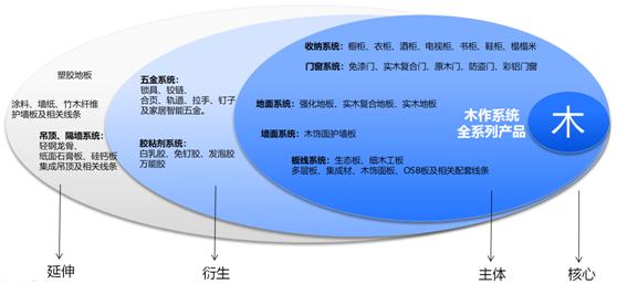 杭州新濠天地网站登入新濠天地苹果版公司好风是杭州行业代表