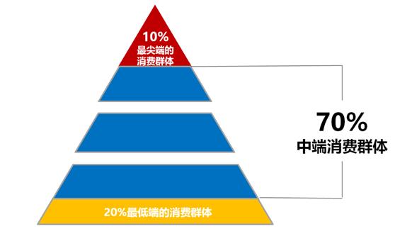 杭州新濠天地网站登入新濠天地苹果版公司好风为科文提供新濠天地网站登入战略定位