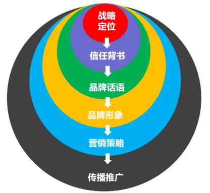 杭州新濠天地网站登入营销新濠天地苹果版