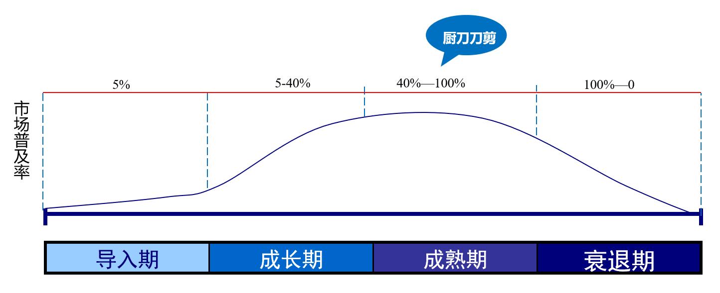 金辉厨刀的新濠天地网站登入创建(图2)
