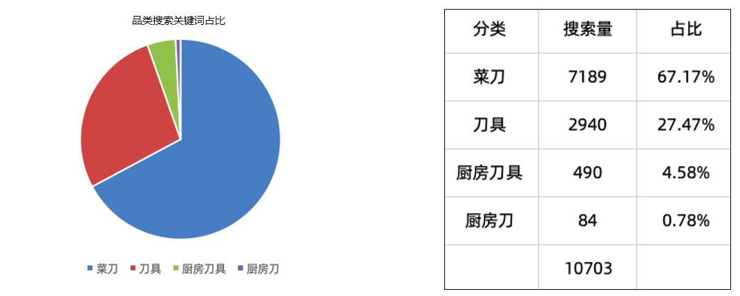 金辉厨刀的新濠天地网站登入创建(图6)