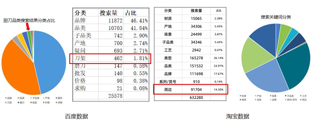 金辉厨刀的新濠天地网站登入创建(图7)