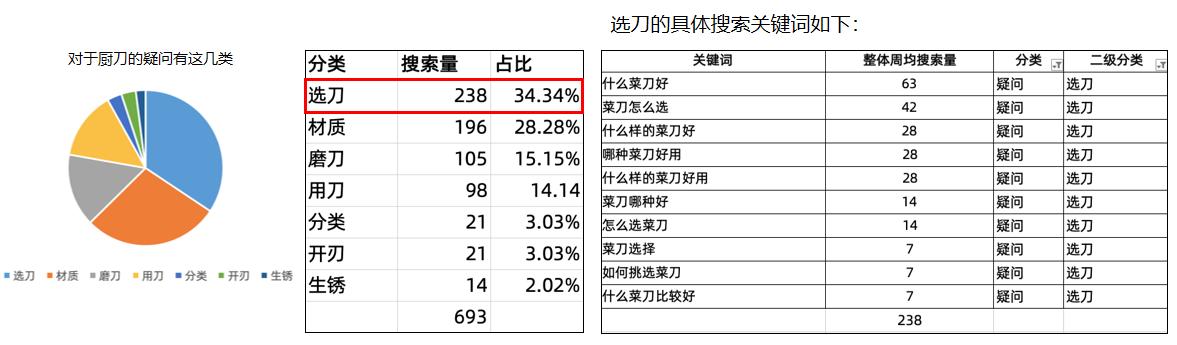 金辉厨刀的新濠天地网站登入创建(图8)