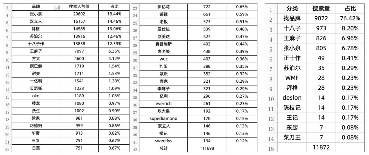 金辉厨刀的新濠天地网站登入创建(图10)