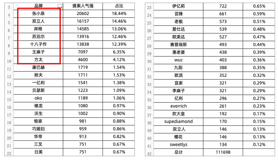 金辉厨刀的新濠天地网站登入创建(图12)