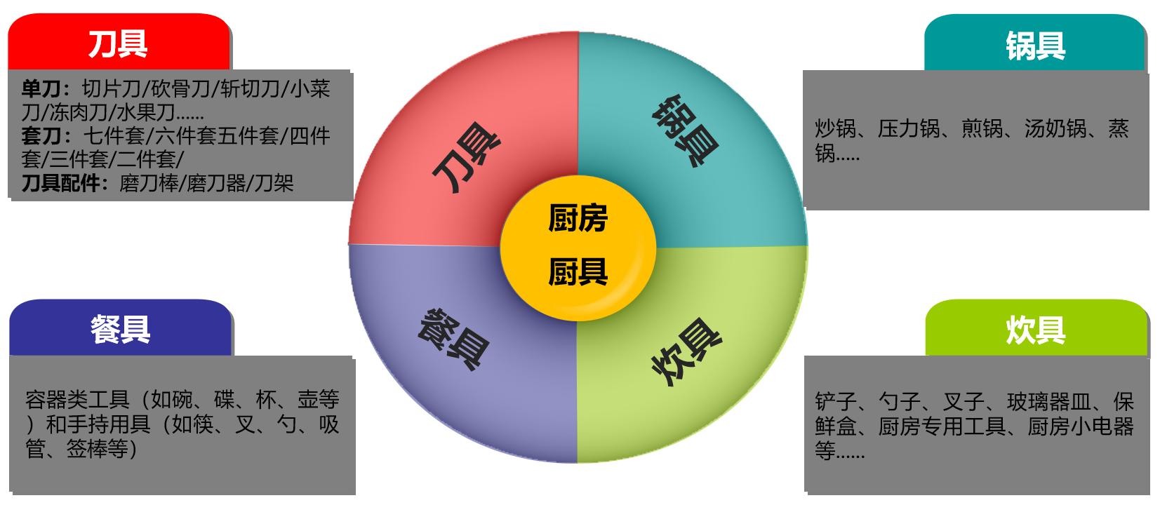 金辉厨刀的新濠天地网站登入创建(图15)