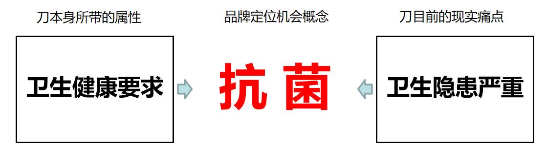 金辉厨刀的新濠天地网站登入创建(图17)