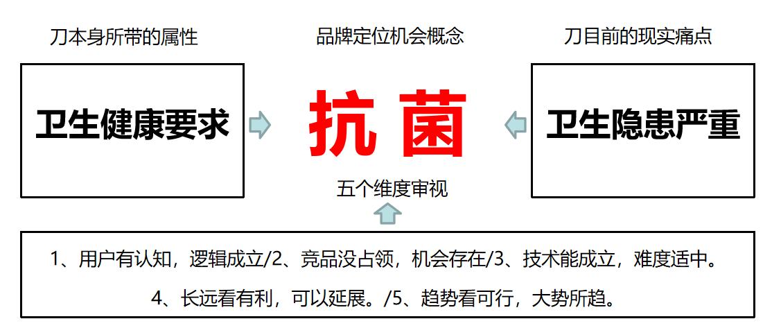 金辉厨刀的新濠天地网站登入创建(图24)