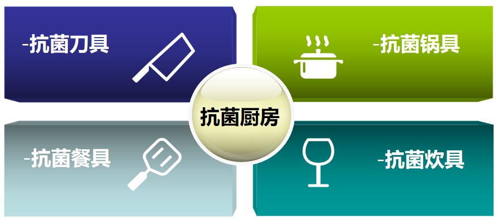金辉厨刀的新濠天地网站登入创建(图23)