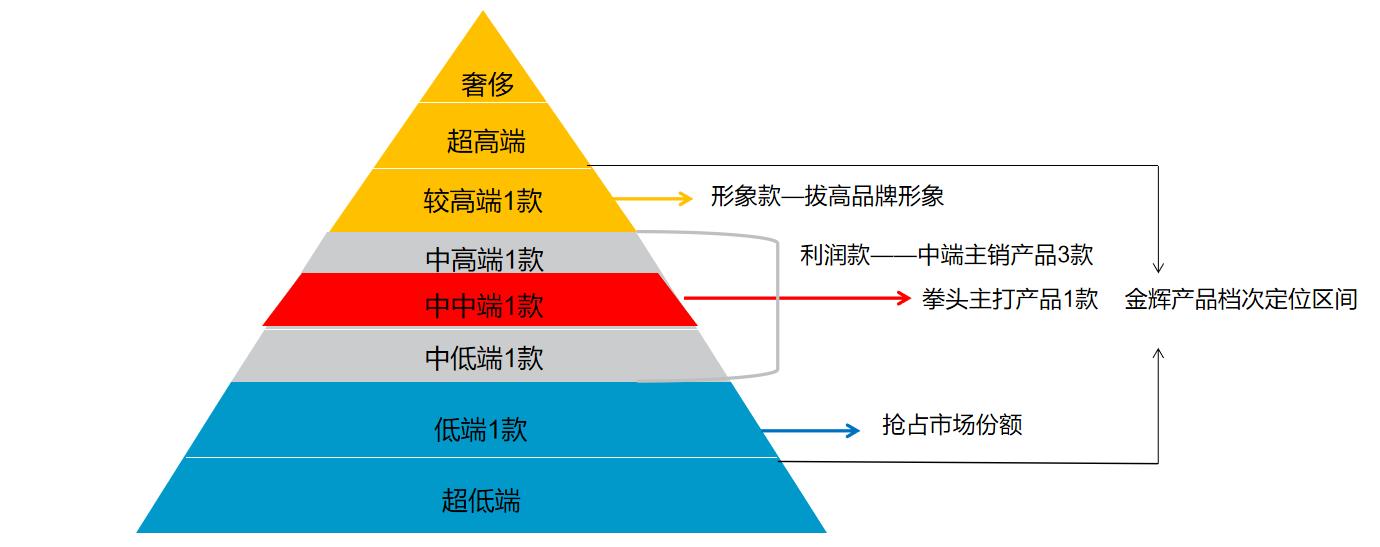 金辉厨刀的新濠天地网站登入创建(图25)