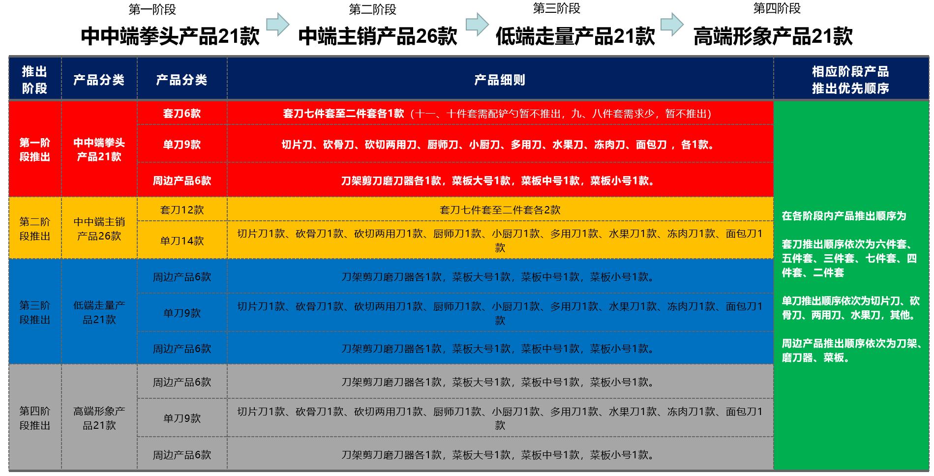 金辉厨刀的新濠天地网站登入创建(图26)