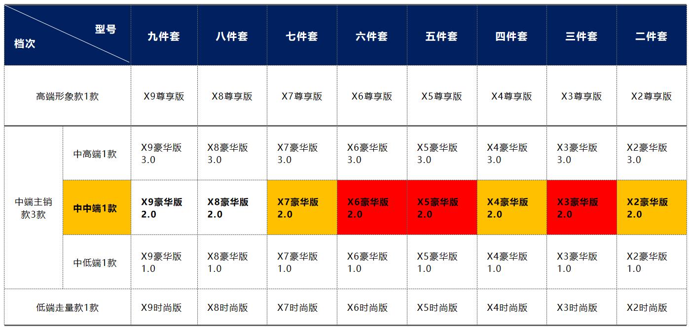 金辉厨刀的新濠天地网站登入创建(图27)