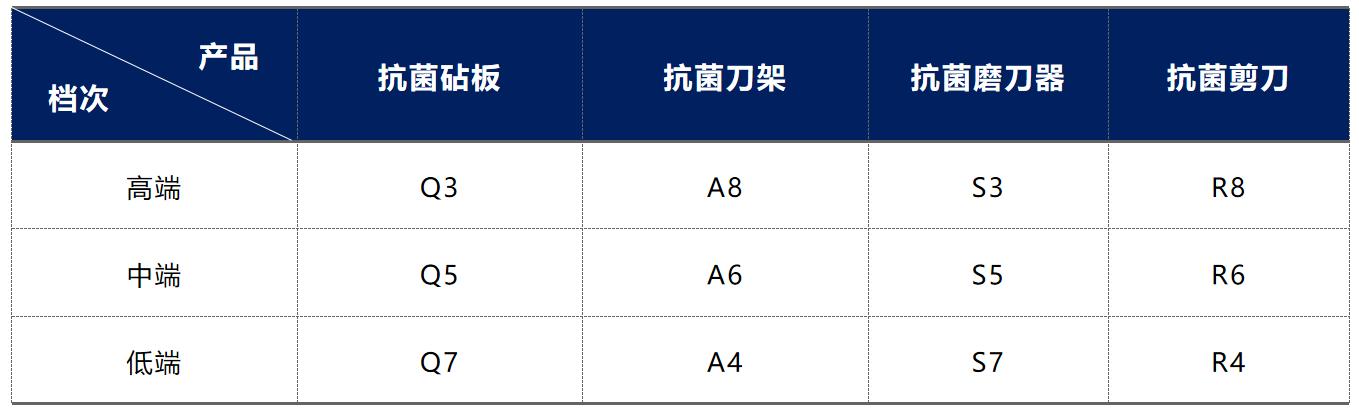 金辉厨刀的新濠天地网站登入创建(图29)