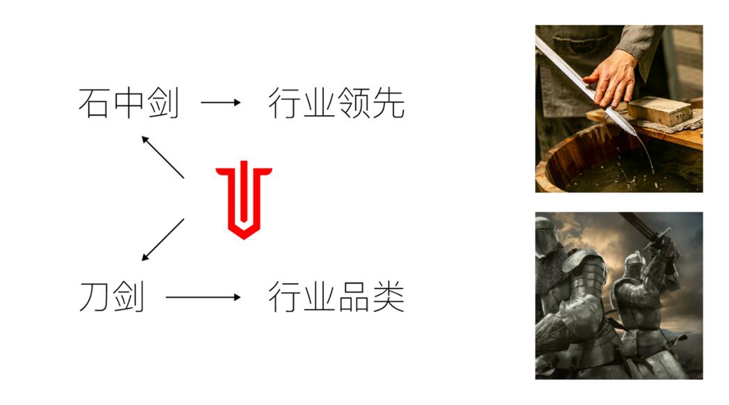 金辉厨刀的新濠天地网站登入创建(图32)